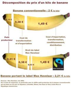 équitable banane